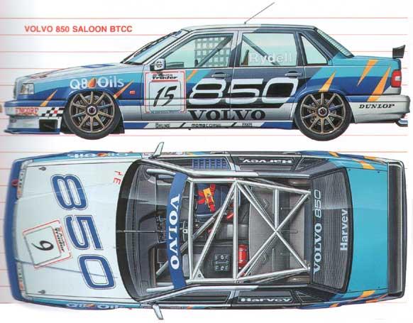Http://3dcenter.ru/blueprints/volvo/volvo 850 Saloon Btcc Sportscar